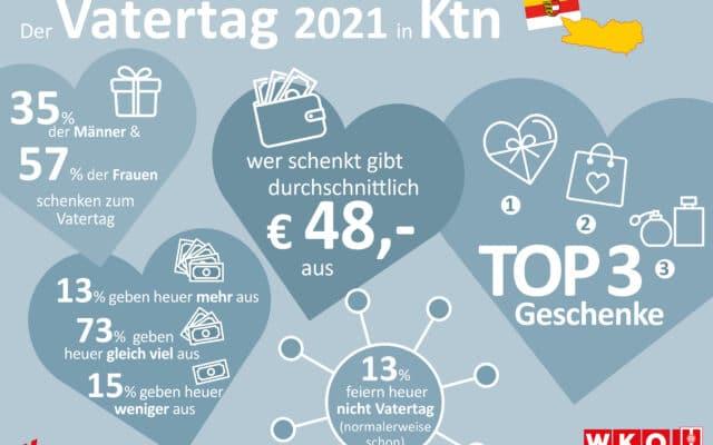 Wirtschaftskammer Kärnten